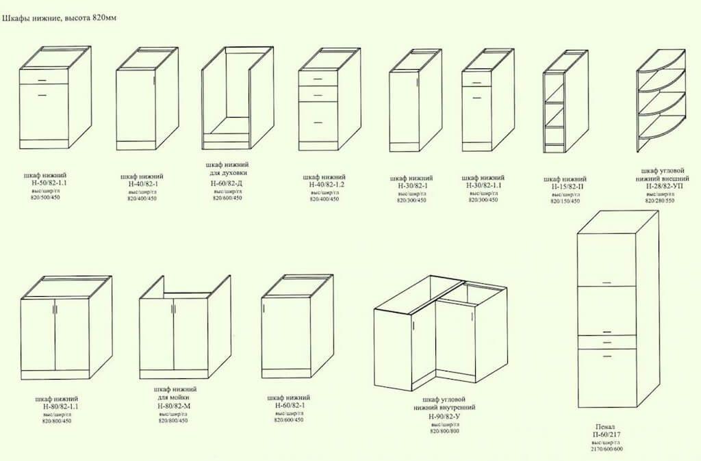 напольные шкафы на кухню