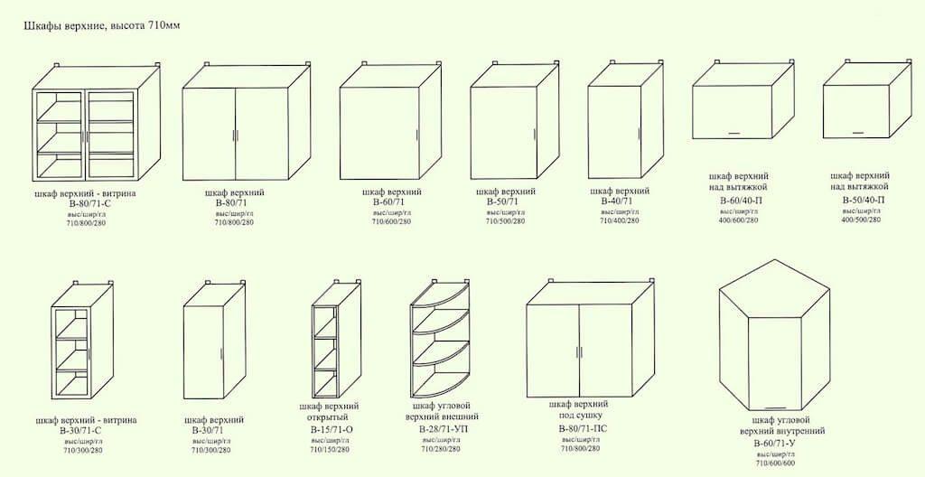 схемы навесных шкафов на кухню