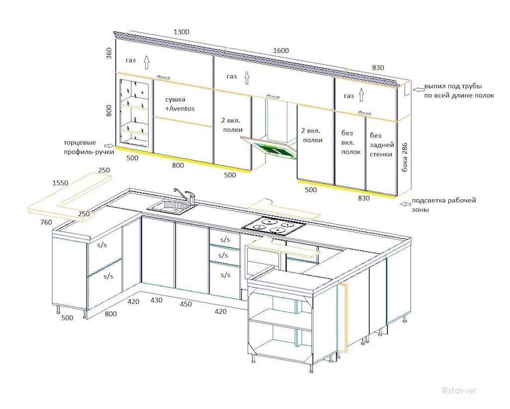 П-образный гарнитур на кухню