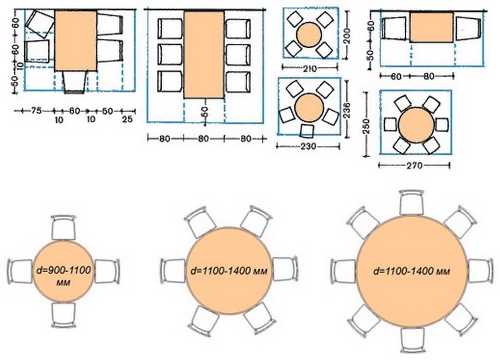 размеры кухонных столов